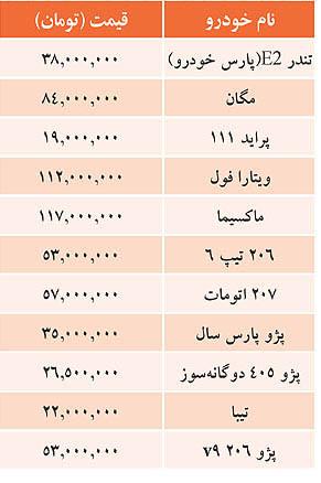 قيمت روز خودرو ايراني