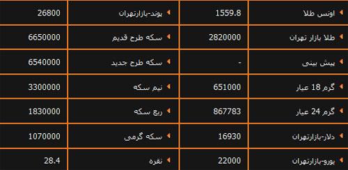 قيمت طلاو ارز در بازار ايران