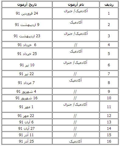 مهلت ثبت نام  علمیه برادران بابل سال 95 حذف آیلتس از آزمونهای دانشگاه آزاد