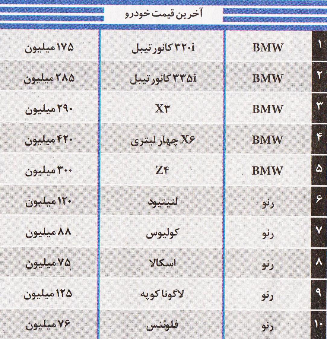 قیمت خودرو کارکرده آنلاین