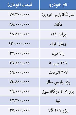 قیمت روز خودروهای ایرانی