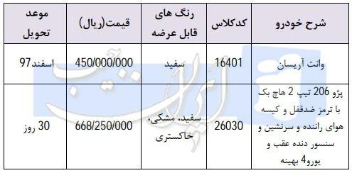 طرح فروش محصولات ایران خودرو ویژه ۲۰ اسفند با مدل ۹۸