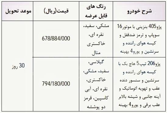 طرح فروش فوری ایران خودرو در سال ۹۸، همراه با سوغاتی افزایش قیمت!