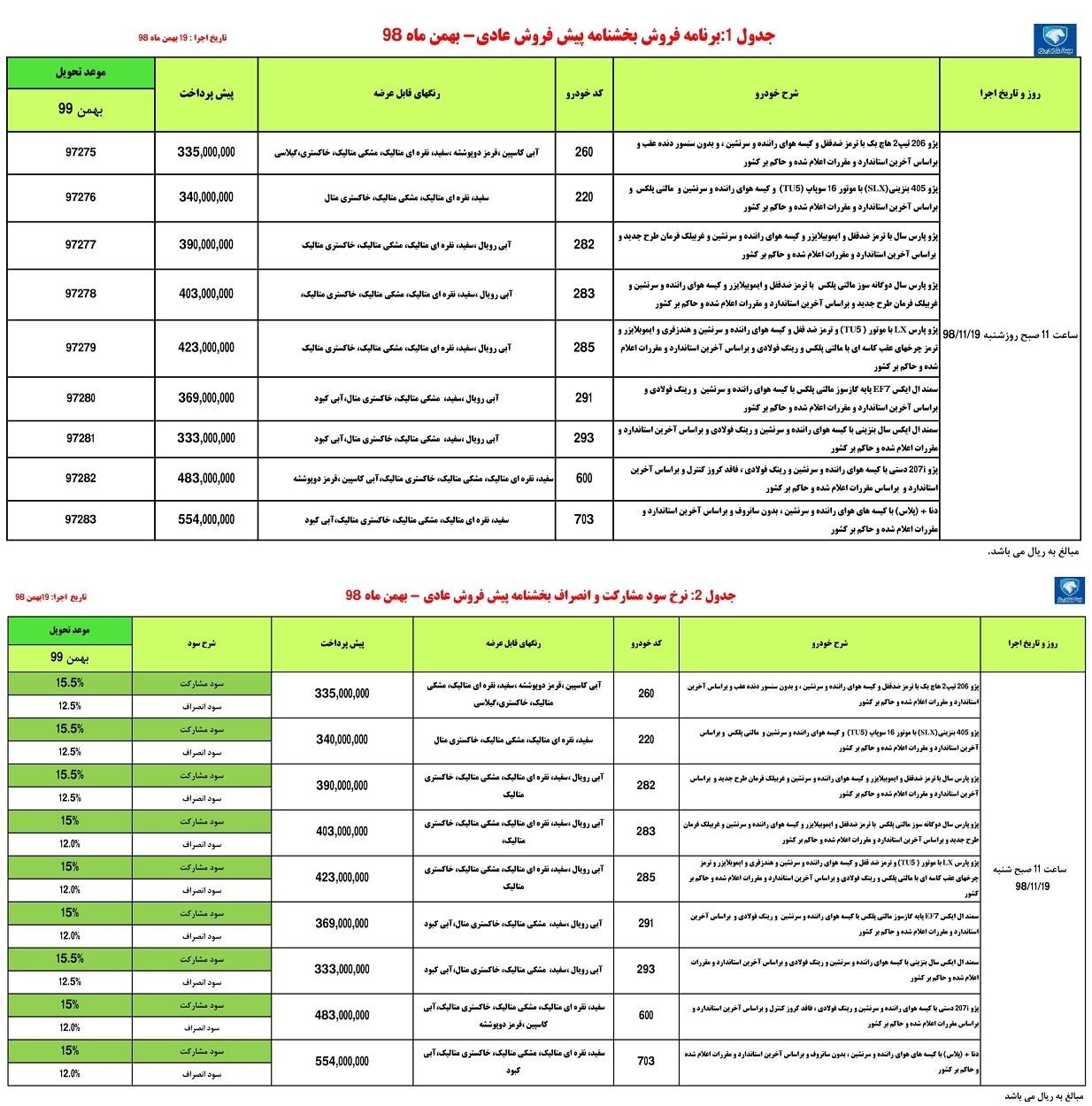 امروز پیش فروش محصولات ایران خودرو+ شرایط