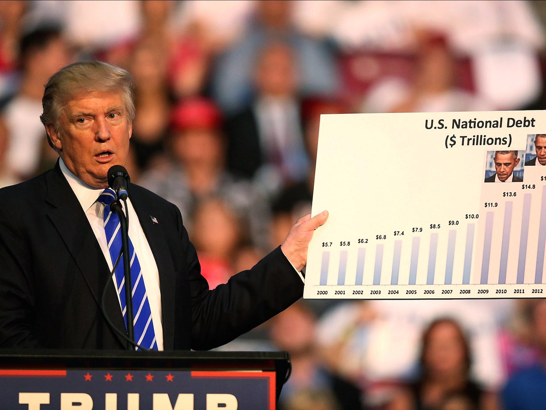 ترامپ و خطر دوباره انتخاب شدن