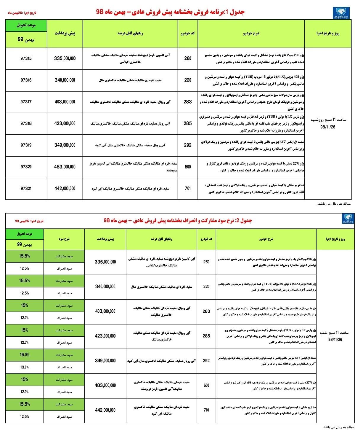 شنبه، طرح پیش فروش محصولات ایران خودرو+ شرایط