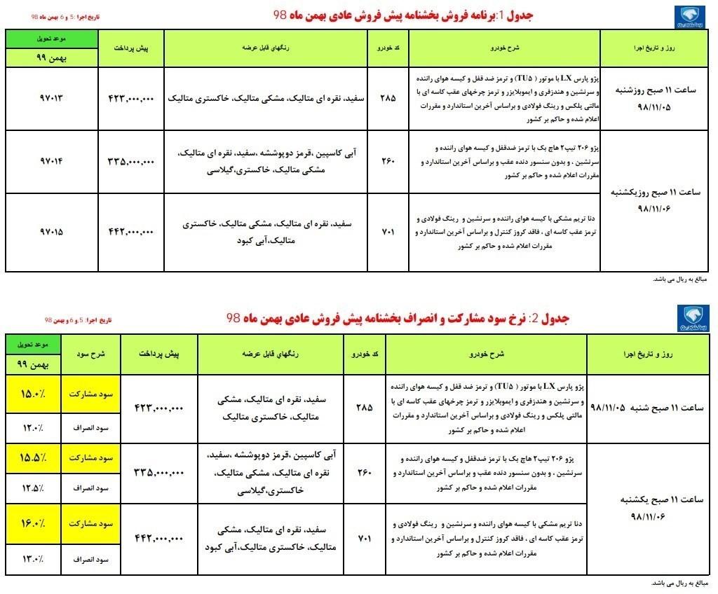 فروش محصولات ایران خودرو بهمن ماه