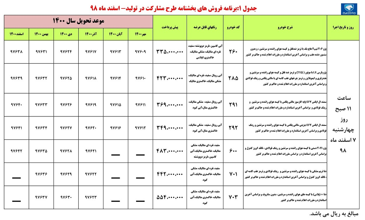 فردا طرح پیش فروش ایران خودرو؛ تحویل مهر تا اسفند ۱۴۰۰!