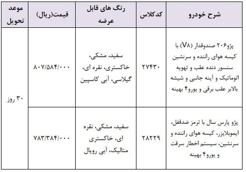 فروش فوری ایران خودرو ویژه ۲۱ اردیبهشت؛ پارس سال ۷۸ میلیون