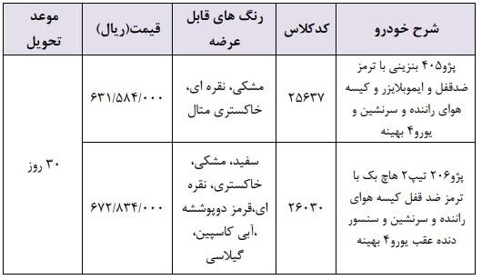 ۲۰۶ و پژو ۴۰۵ در طرح فروش فوری ایران خودرو ویژه ۲۴ اردیبهشت+شرایط