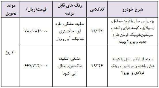 پژو پارس و سمند ال ایکس در فروش فوری ایران خودرو ویژه ۲۸ اردیبهشت+شرایط