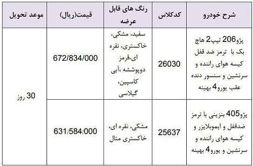 فروش فوری محصولات ایران خودرو؛ ۷ اردیبهشت؛ مدلها و شرایط فروش - 4