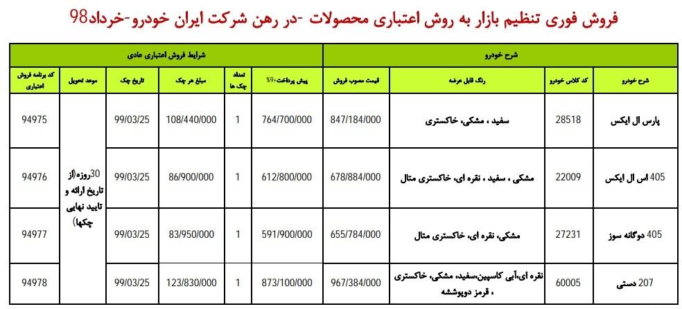 پژو ۲۰۷، پارس LX و پژو ۴۰۵ در فروش اقساطی ایران خودرو ویژه ۲۷ خرداد