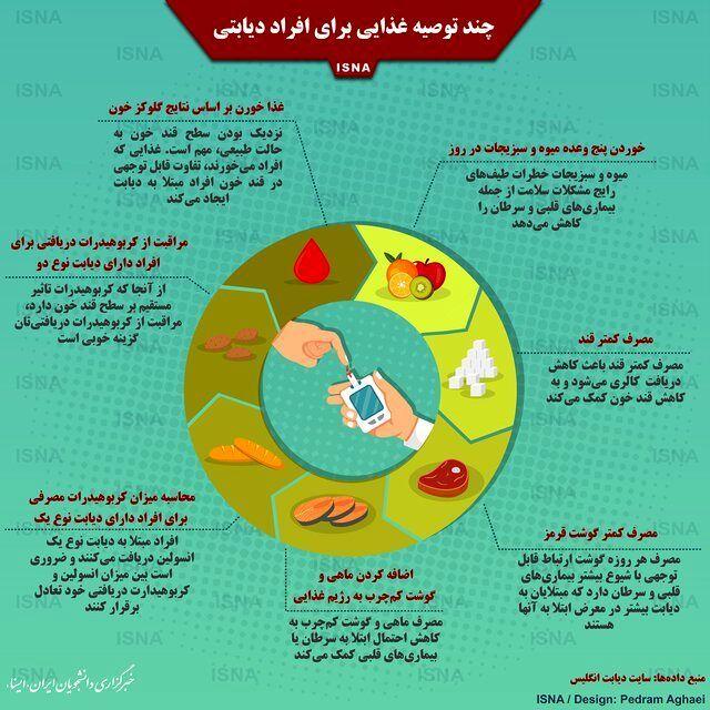 (اینفوگرافیک) چند توصیه غذایی برای افراد دیابتی