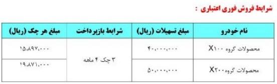 فروش اقساطی سایپا از سه شنبه ۷ خرداد ۹۸