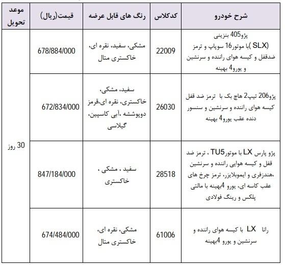 طرح فروش فوری محصولات ایران خودرو با شرایط جدید از ۱۱ خرداد