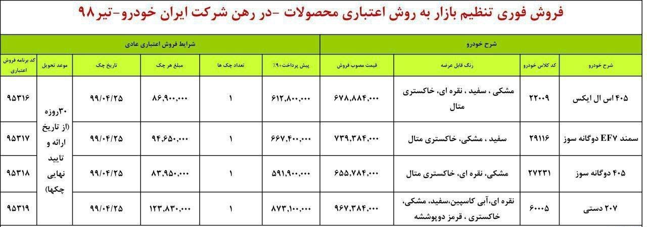 امروز آغاز فروش فوری سه محصول ایران خودرو با شرایط اقساطی