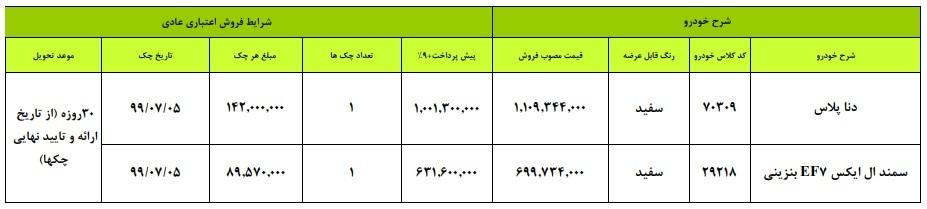 دنا پلاس و EF7 در طرح فروش اقساطی امروز ایران خودرو