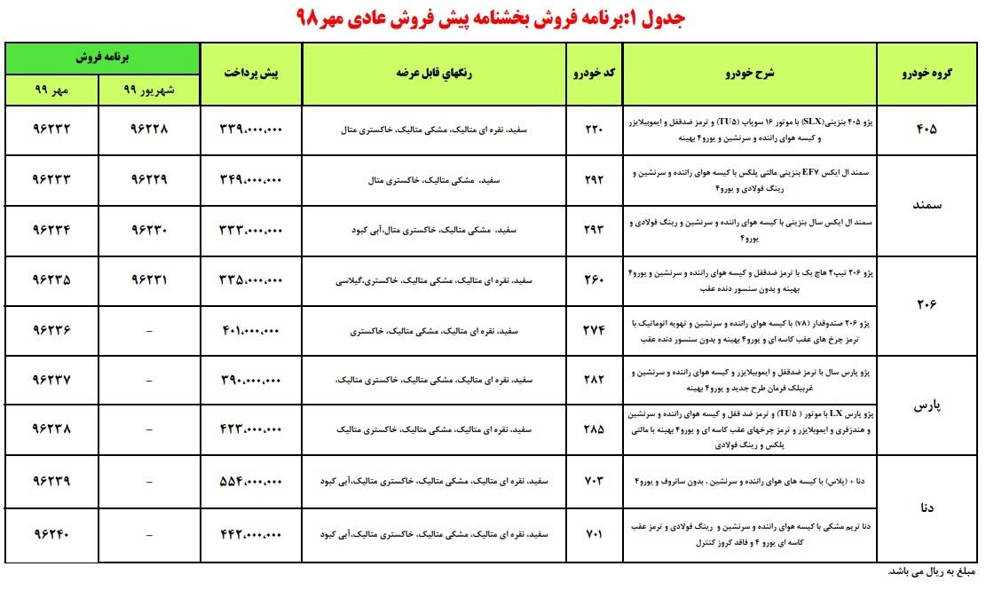 طرح جدید پیش فروش ایران خودرو ویژه ۳۰ مهر + شرایط