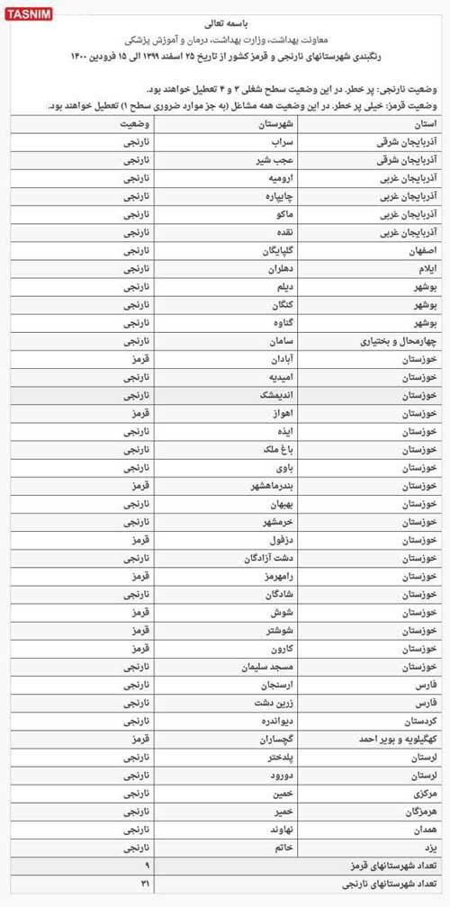 لیست اسامی شهرهای ممنوعه برای سفرهای نوروزی
