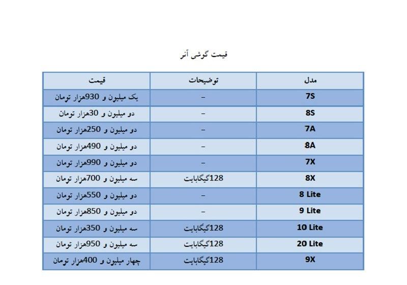 قیمت روز موبایل در بازار امروز ۲۴ اردیبهشت