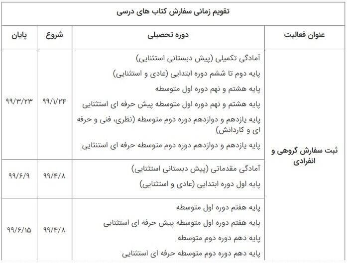 جزئیات سفارش کتابهای درسی سال۱۴۰۰ +جدول