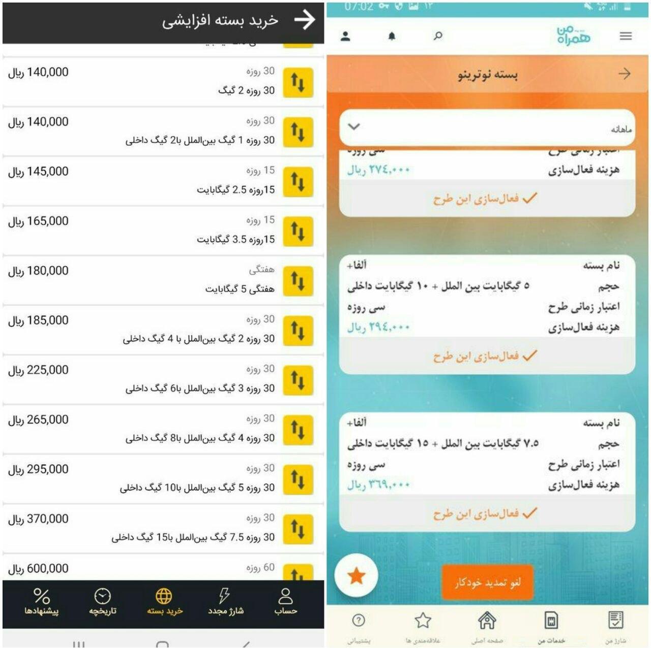 واکنش وزارت ارتباطات به افزایش قیمت اینترنت موبایل