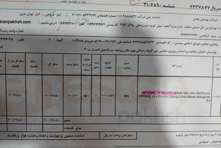 ماجرای ۱۵۰۰واکسن آنفلوانزا برای نمایندگان مجلس