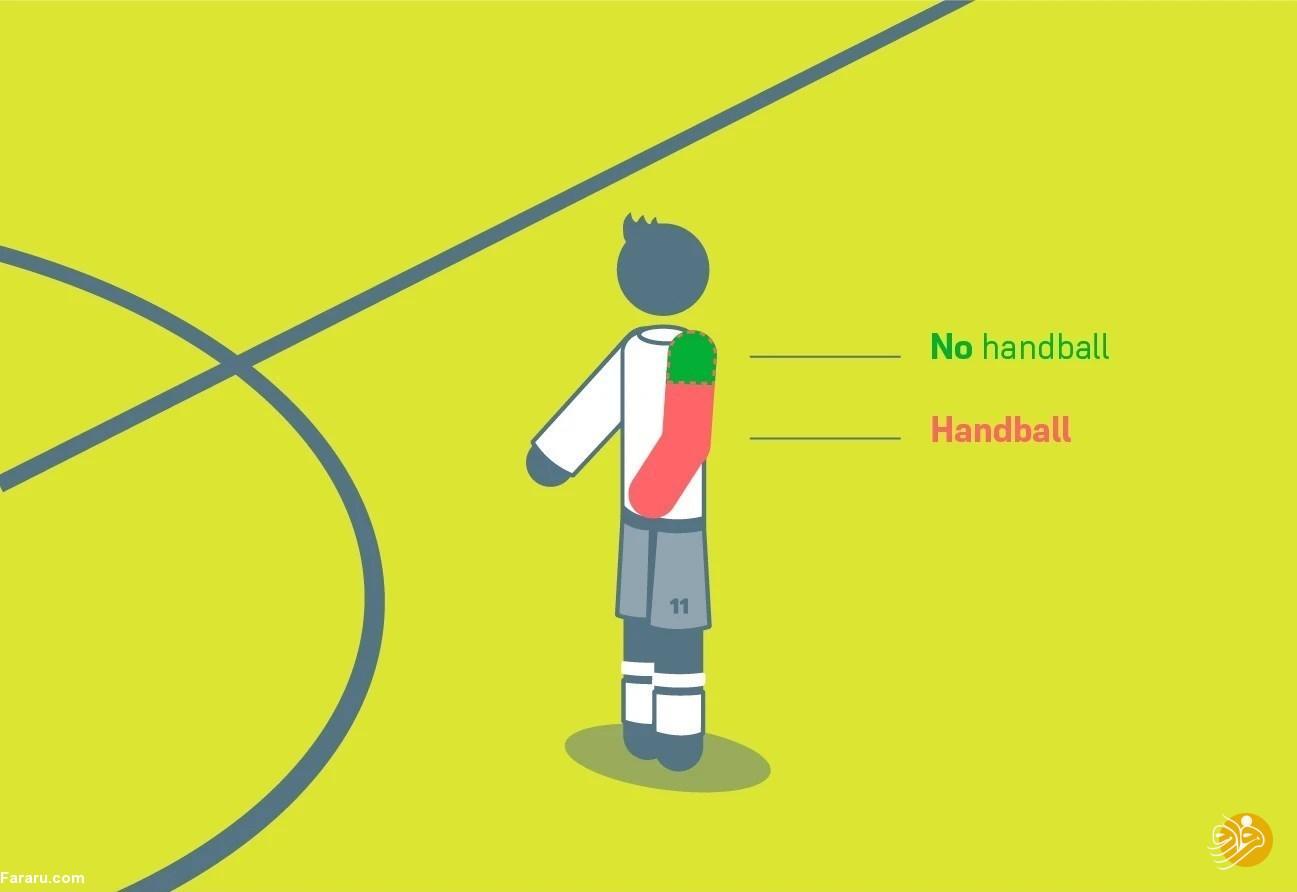 قانون جدید آفساید جنجال را در فوتبال بیشتر میکند؟
