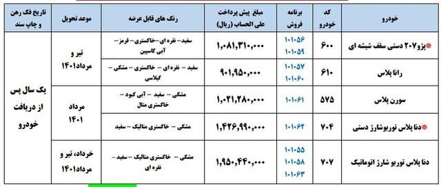 آغاز پیشفروش ۵ محصول ایران خودرو از امروز ۶ مرداد ماه