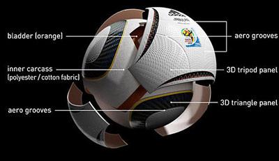 فروش ست کامل لباس فوتبال